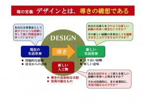 「経験デザイン」の定義